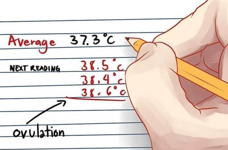 Nhiệt độ cơ thể tăng là dấu hiệu rụng trứng
