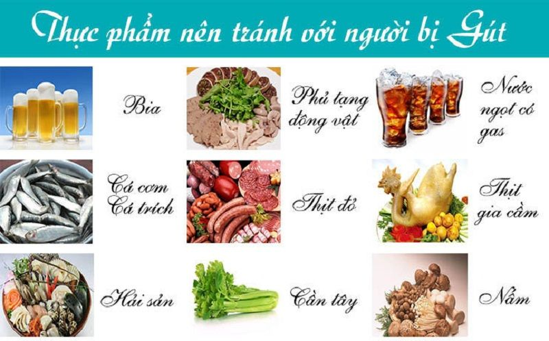 Thay đổi chế độ ăn uống giúp kiểm soát và phòng gout hiệu quả hơn