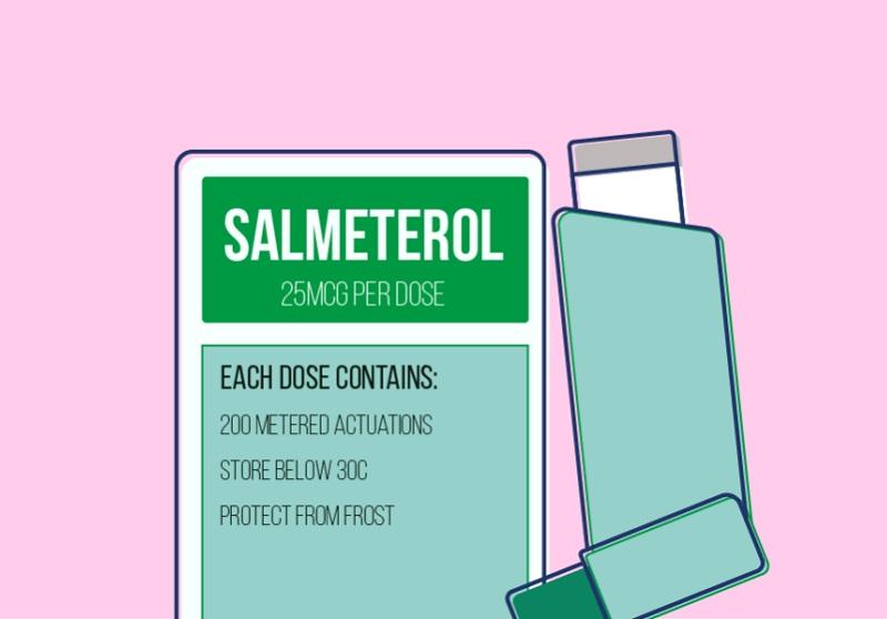 Thuốc Salmeterol có công dụng như thế nào?