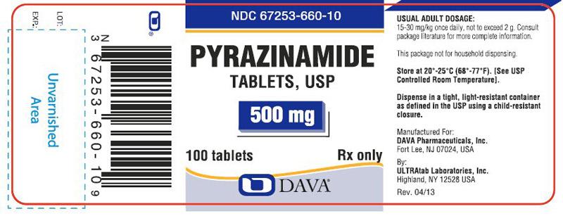 Mỗi đối tượng sẽ có liều dùng Pyrazinamide khác nhau