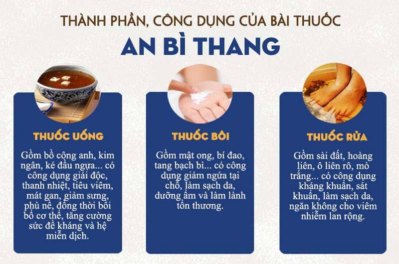 3 chế phẩm trong bài thuốc An Bì Thang
